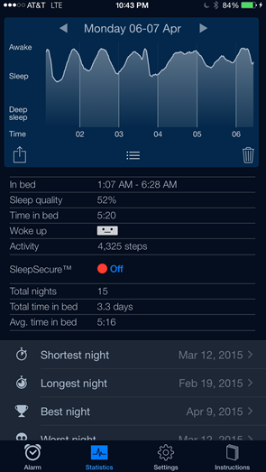 Sleep Quality on Monday