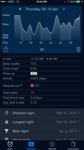 Sleep quality on Thursday