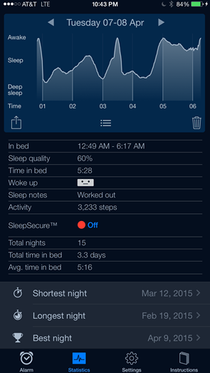 Sleep quality on Tuesday
