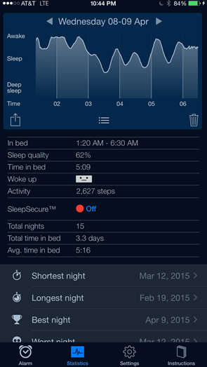 Sleep quality on Wednesday